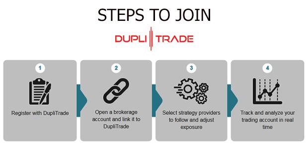 DupliTrade App