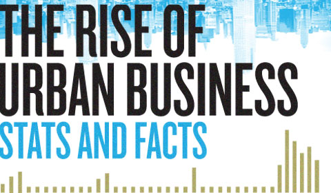 The Rise of Urban Business