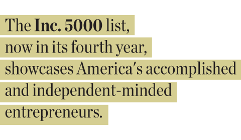 The Top 10 Black Entrepreneurs